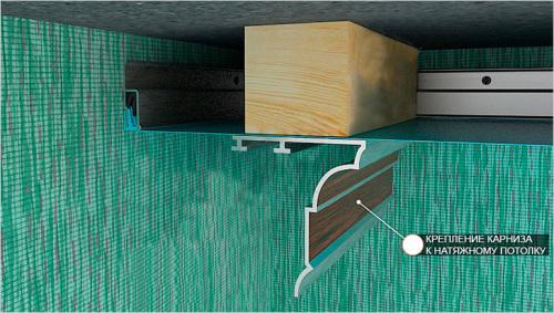 Натяжной потолок как смонтировать