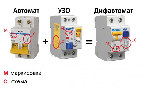Дифавтоматы и УЗО. В чем разница? Что выбрать?