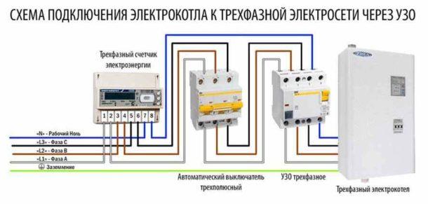 Электрические котлы для отопления: плюсы и минусы, выбираем модель