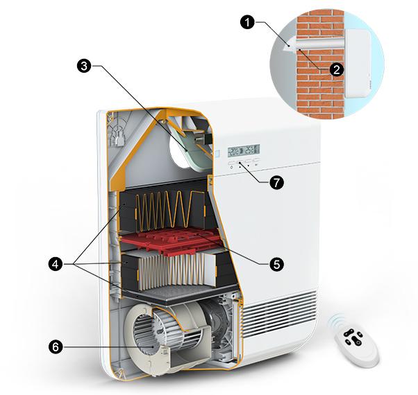 Искусственная форточка пользуется успехом у пользователей пластиковых окон