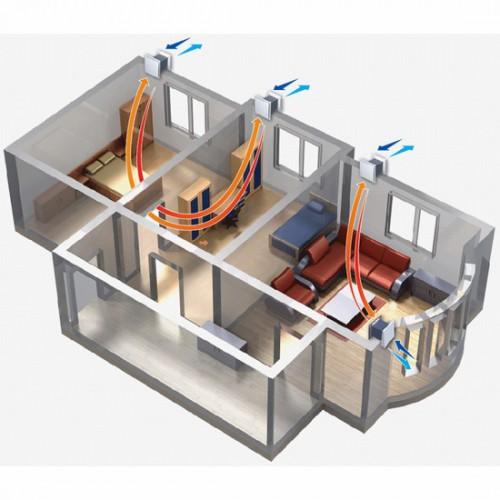 ventilyaciya i kondicionirovanie zalog komfortnoj zhizni vse pro stroitelstvo