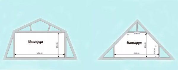 Ширина здания для мансарды