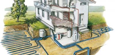 Бурение скважины под тепловые насосы